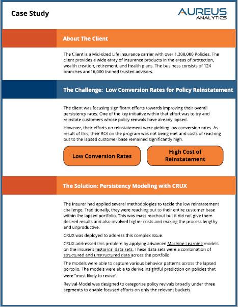 Revival Model for Mid-sized insurer