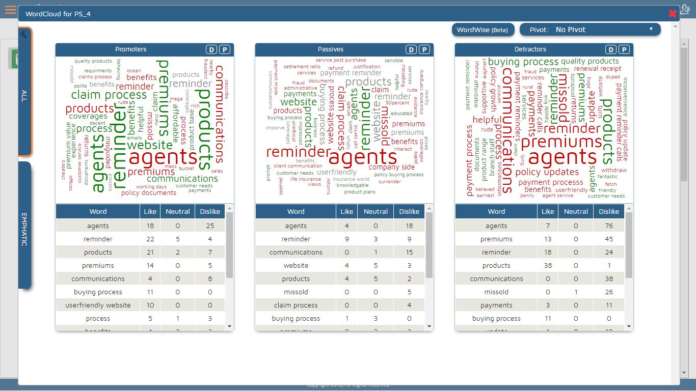 Aureus Analytics Natural Language Processing
