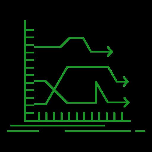 Aureus | Industry Benchmarking